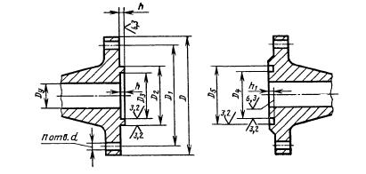 ГОСТ 22512-77 Фланцы с шипом или пазом стальные на Присоединительные размеры
